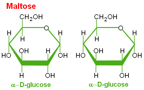 normal glucose levels diagram glucose bond diagram properties of disaccharides a level biology revision notes
